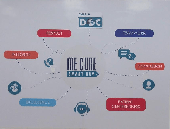 Me Cure Celebrates 10th Anniversary, Launches Mobile App