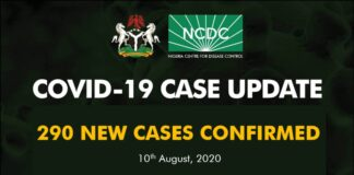 Nigeria Records 290 New COVID-19 Cases