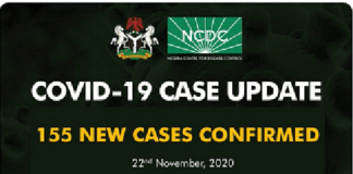 NCDC Announces 155 New COVID-19 Cases, One Death